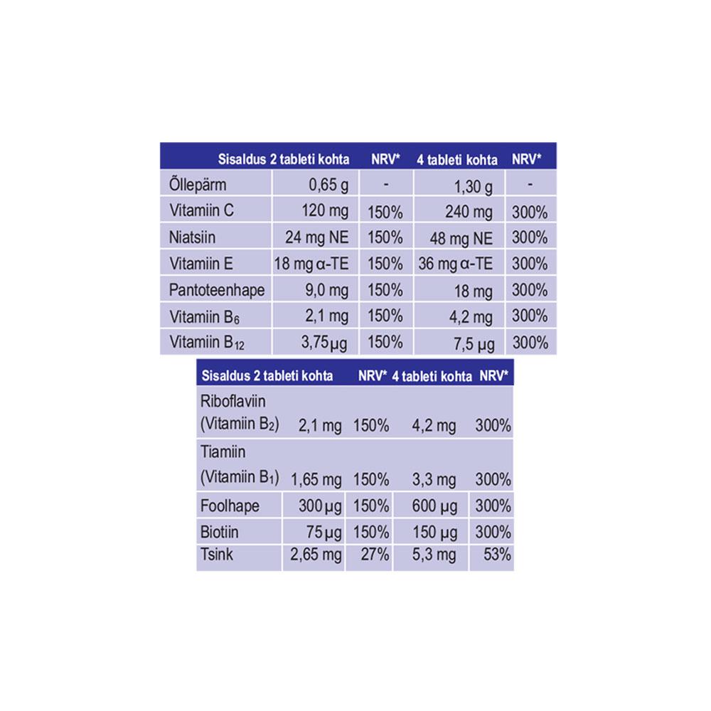 """SANOTACT Toidulisand """"Bierhefe+Zink+Biotin+B12+B6"""" terve naha juuste ja küünte heaks 60 tabletti /30g"""