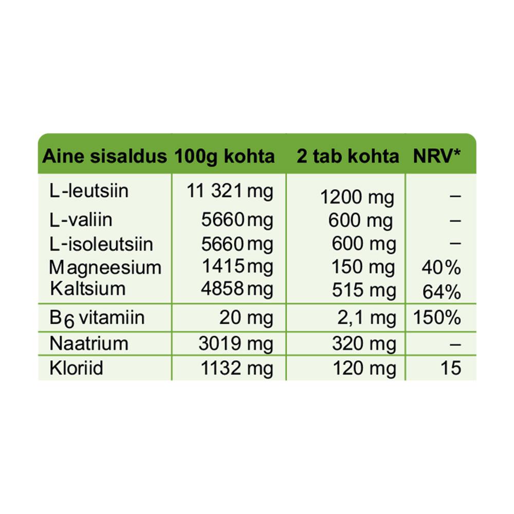 """SANOTACT """"Recovery Drink"""" Apelsini-sidrunimaitseline Hüpotooniline taastav jook koos kolme asendamatu BCAA aminohappega. 15 lahustuvat joogitabletti 79,5g"""